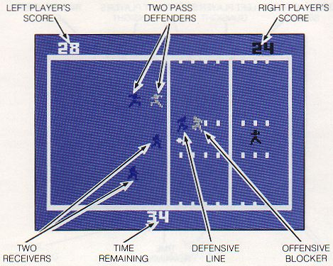 Football Passing (original)